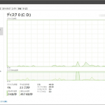 Windows10 フリーズしたように動作が重くなる現象と対策!